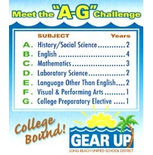 Picture of GEAR UP AG Challenge